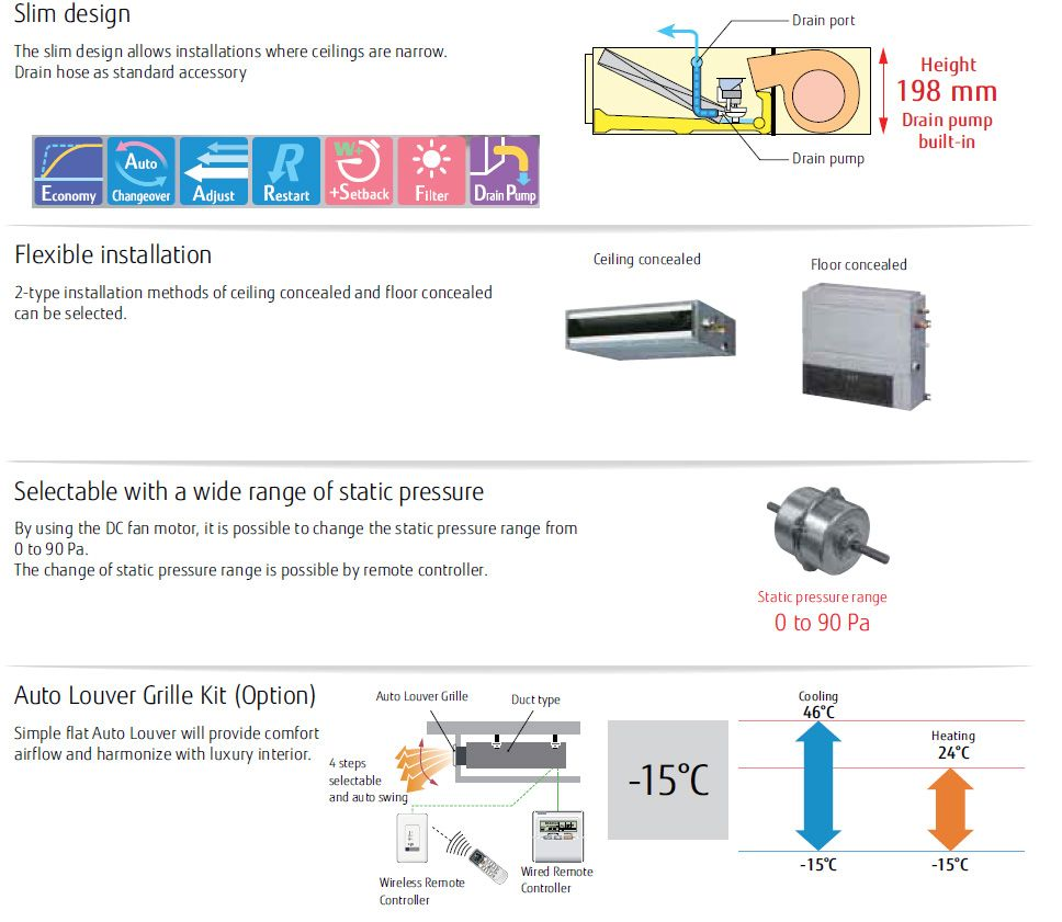 Fujitsu Air Conditioning Aryg18lltb Slimline Convertible